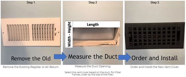 How to measure vent covers