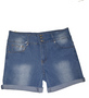 Blue Fade Wash Jeans Shorts