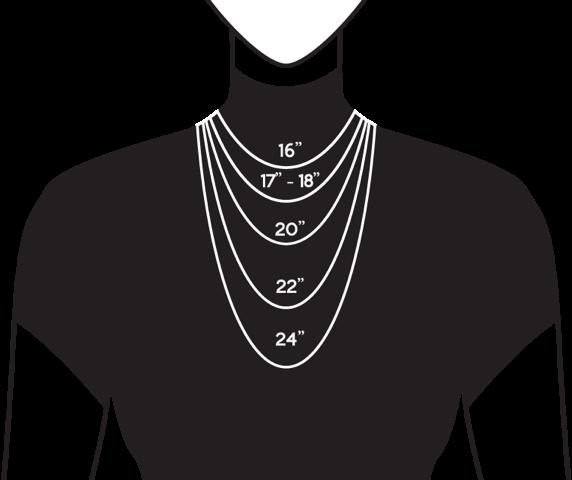 necklace sizing