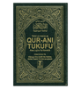 Noble Quran in Swahili Language (Arabic to Sawahili Language Translation)