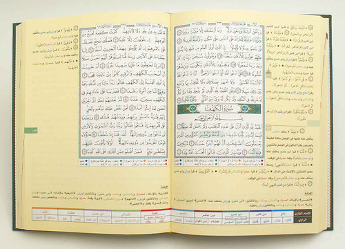Tajweed Quran With Facilitation of the Ten Readings (ExtraLarge)