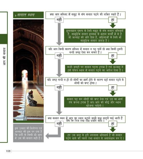New Muslim Guideनव मुस्लिम मार्गदर्शिका (Hindi)