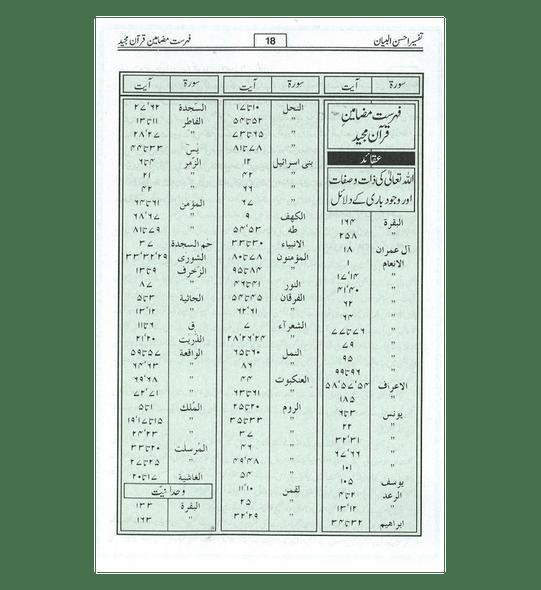 Tafseer Ahsan-ul-Bayan Urdu (Extra Large)