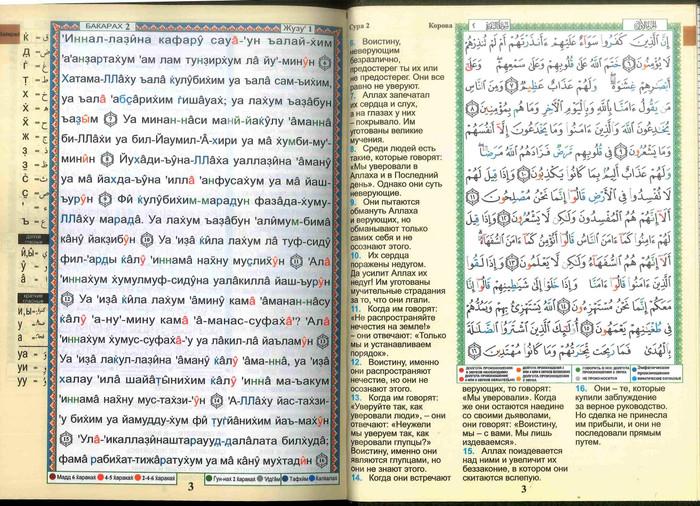 Tajweed Quran with Meanings Translation & Transliteration in Russian : Kopah