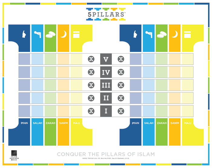 5 Pillar Board Game : Conquer the Pillar of Islam
