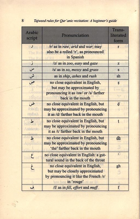 Tajweed Rules for Qur'anic Recitation(A Beginners Guide)