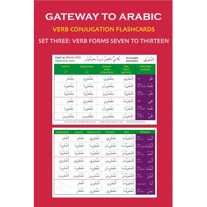 Gateway To Arabic Verb Conjugation Flashcards (Set Three)