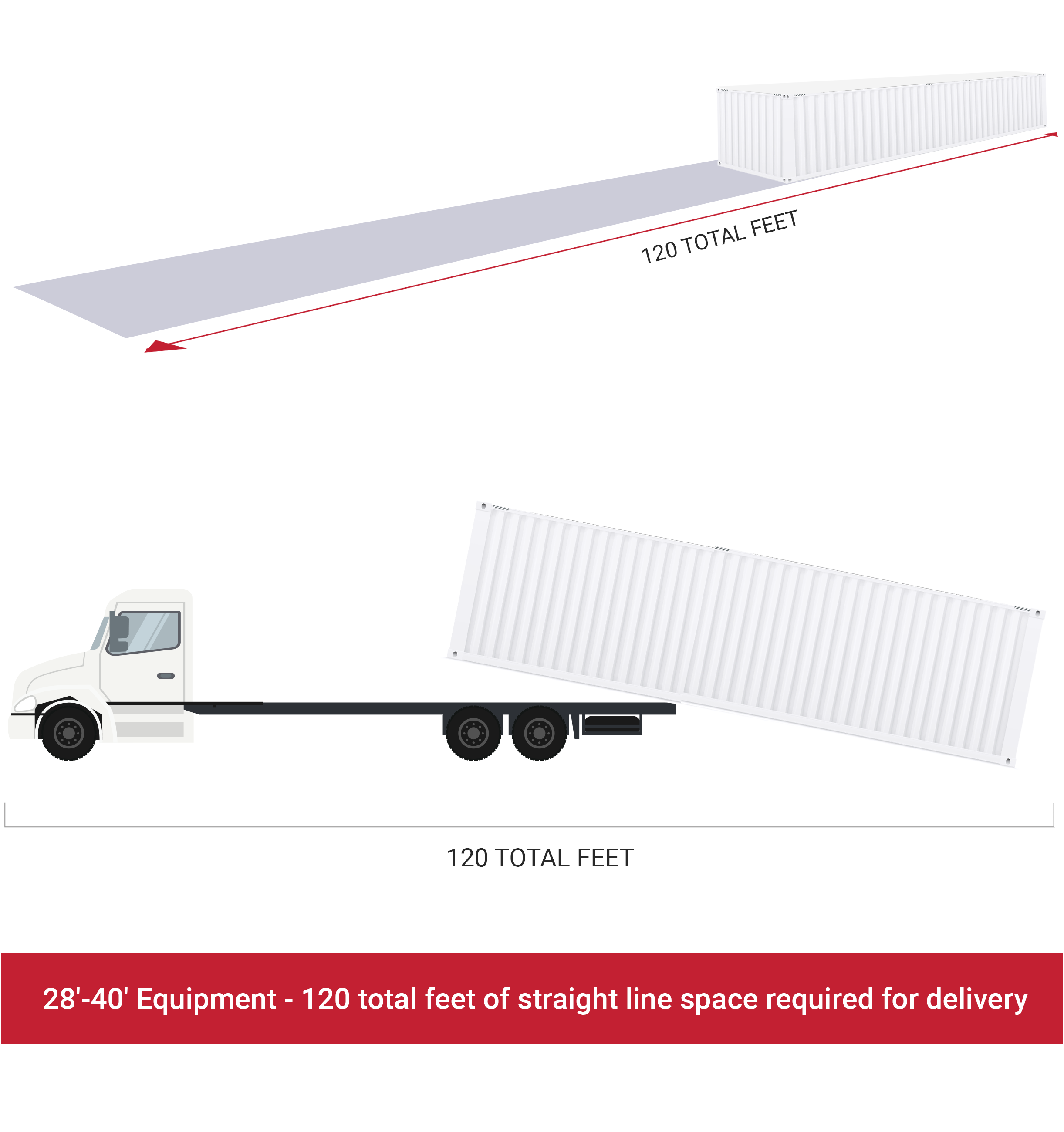60ft Delivery Clearance Zone