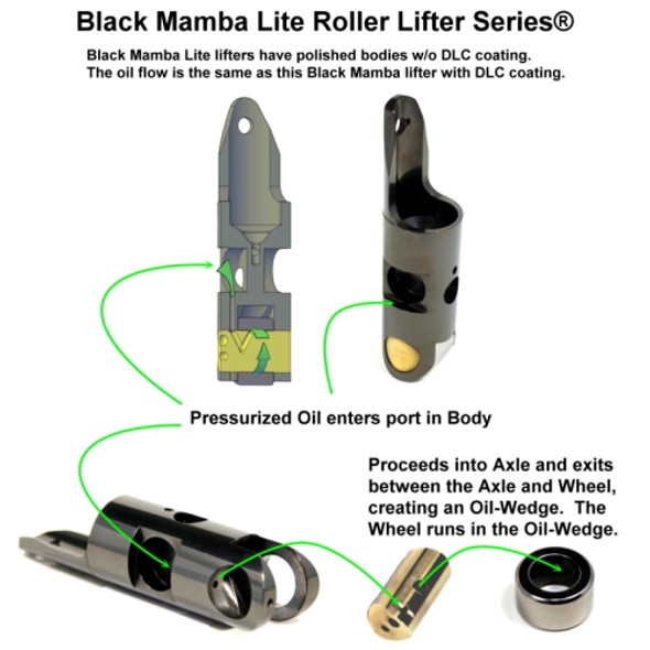 "Morel 6177 / Erson Cams RL803 SBC ""Black Mamba Lite"" Needle-Less Bushed Wheel Solid Roller Lifters, .903"" Body Dia.,  .810"" Roller Dia., +.300 Tall .180 Offset"