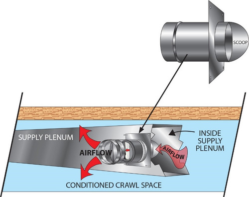 Grate Products CrawlSpace Control Valve