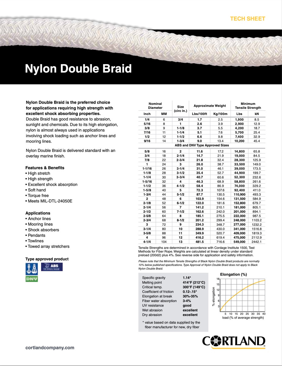 cortland-db-nylon-data-sheet.jpeg