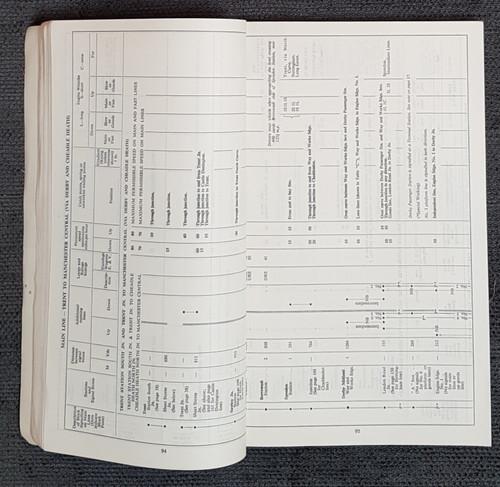 VT 3069. BRITISH RAILWAYS  SECTIONAL APPENDIX MIDLAND LINE 1960.