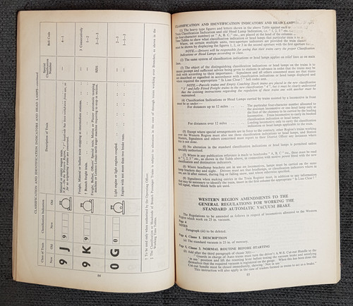 VT 3070. BRITISH RAILWAYS  W.R REGIONAL APPENDIX 1960.