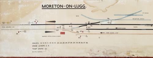 VT 3249. B.R.  W.R. ORIGINAL SIGNAL BOX DIAGRAM FROM MORETON-ON-LUGG.