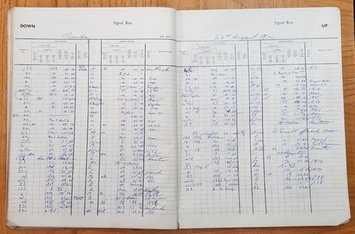 VT 3740 SIGNAL BOX TRAIN REGISTER FROM STOKE GIFFORD WEST