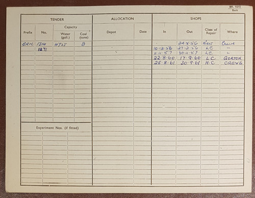 VT 2141. ENGINE RECORD CARD FROM 9 F 2-10-0 LOCOMOTIVE 92104.
