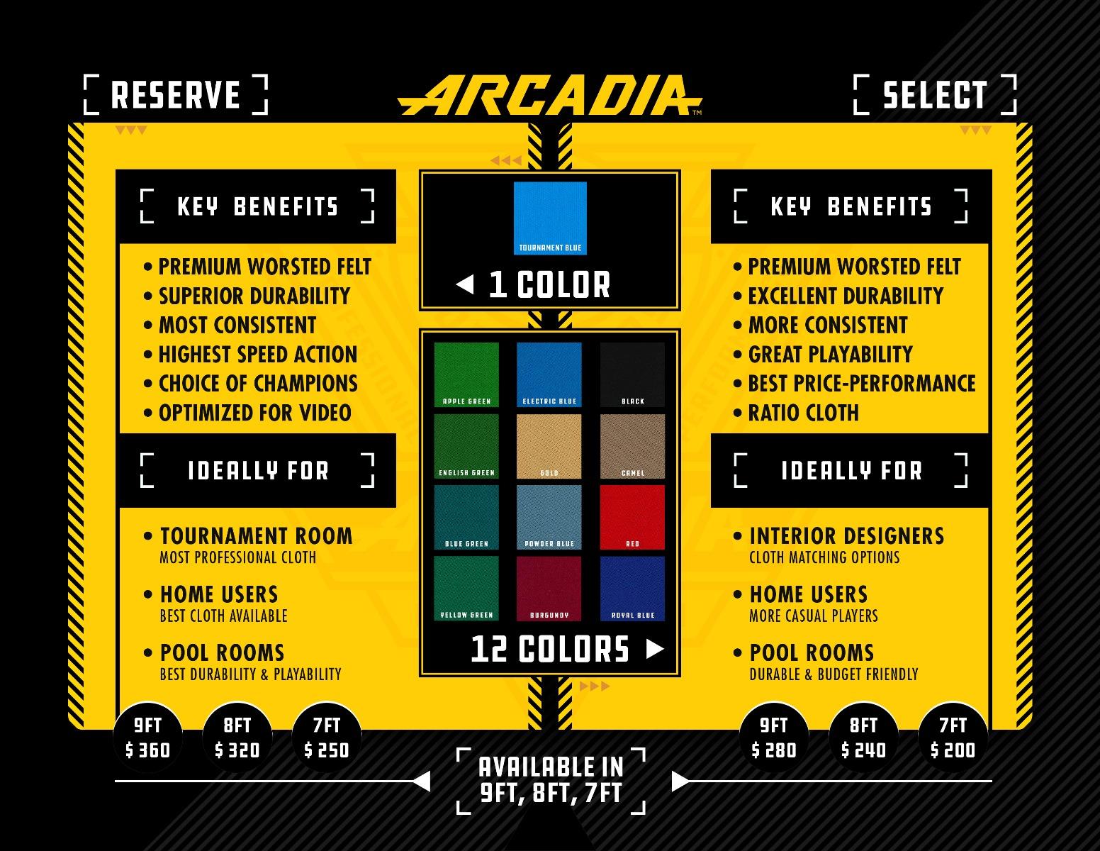 arcadia-comparison-chart.jpg