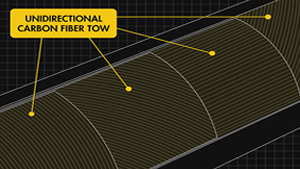 carbon-fiber-tow.jpg