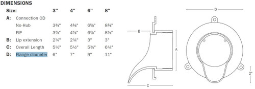 "4"" FIP Thread Nickel-Bronze Downspout Nozzle"