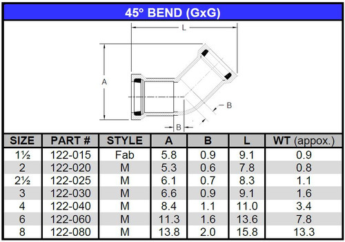 """1 1/2"""" PVC IPS Gasket Joint Pressure 45 (G x G) (Fabricated)"""