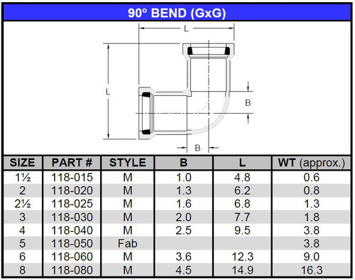 """1 1/2"""" PVC IPS Gasket Joint Pressure 90 (G x G)"""