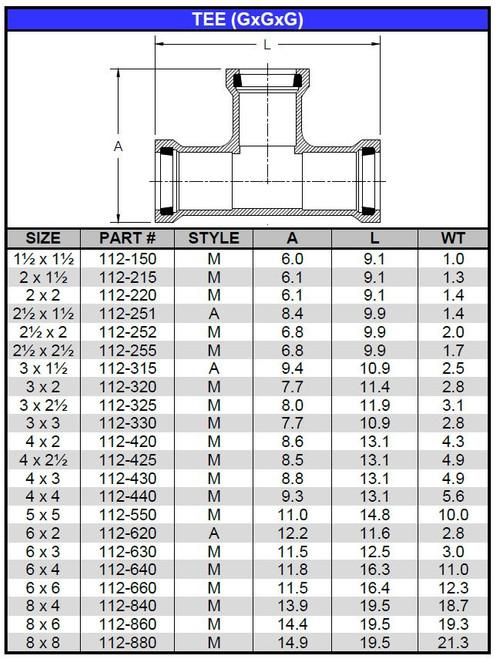 "1 1/2"" PVC IPS Gasket Joint Pressure Tee (G x G x G)"