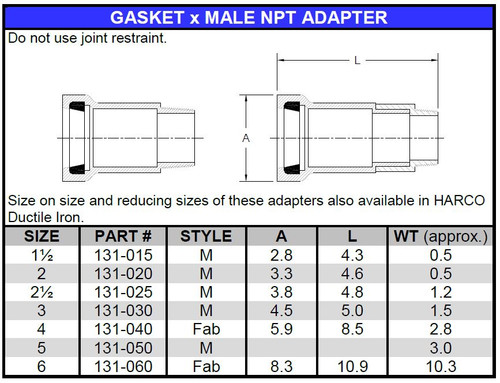 """6"""" PVC IPS Gasket Joint Male Adapter (G x MPT)"""