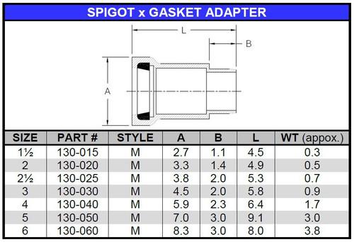 """1 1/2"""" PVC IPS Gasket Joint Spigot Adapter (G x Spigot)"""