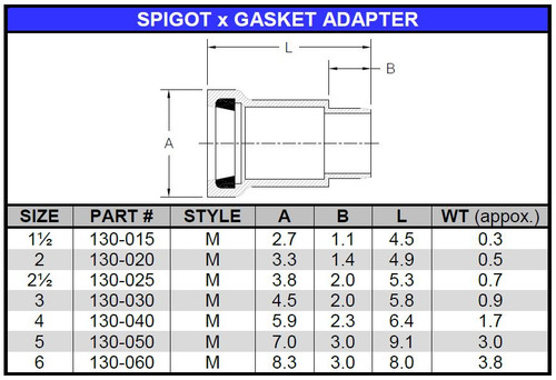 """3"""" PVC IPS Gasket Joint Spigot Adapter (G x Spigot)"""