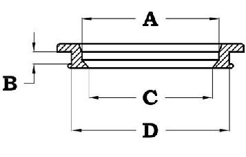 rubber-grommet-pipe-tank-view-z.jpg