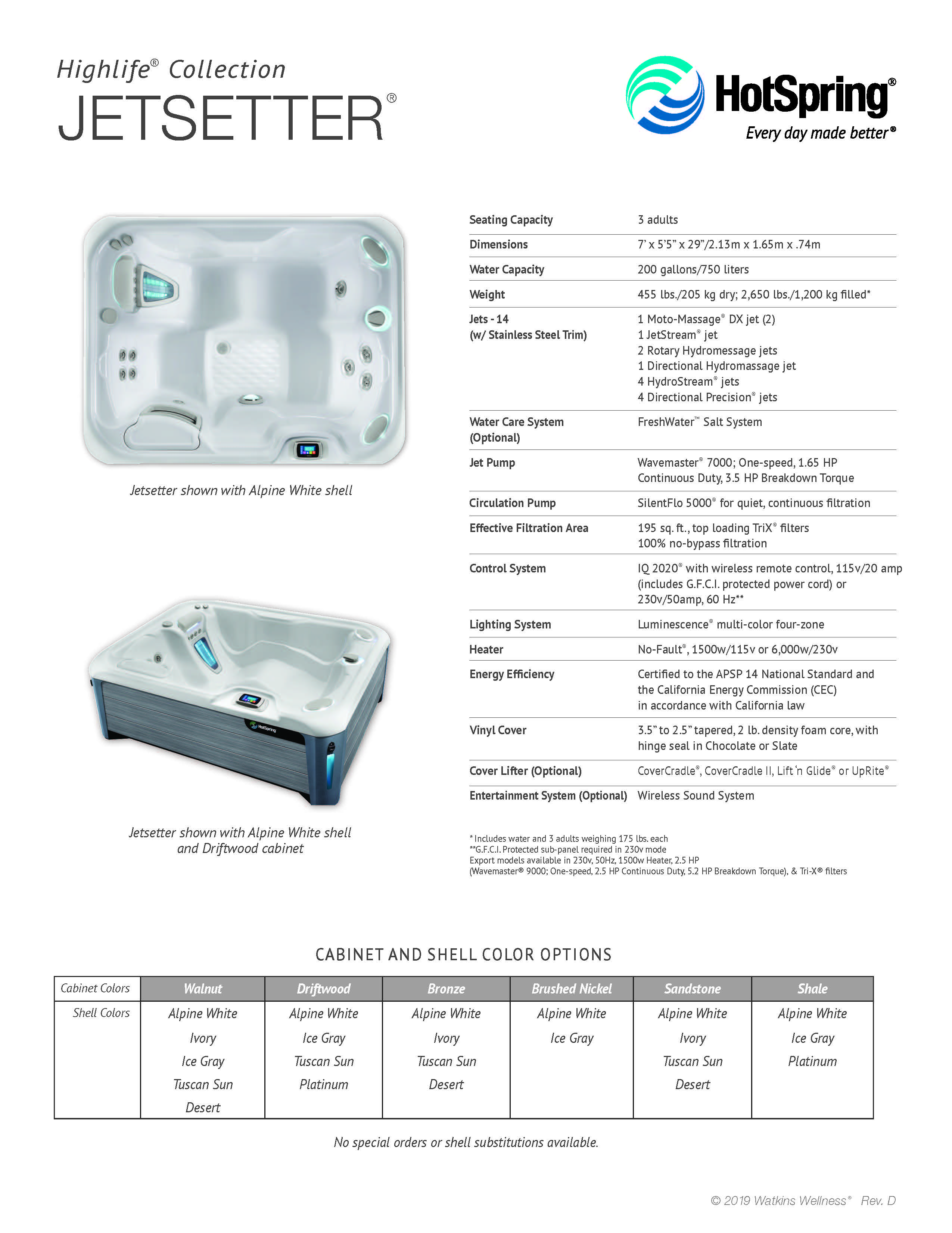 2019-hot-spring-highlife-jetsetter-specification-sheet-rev-d.jpg