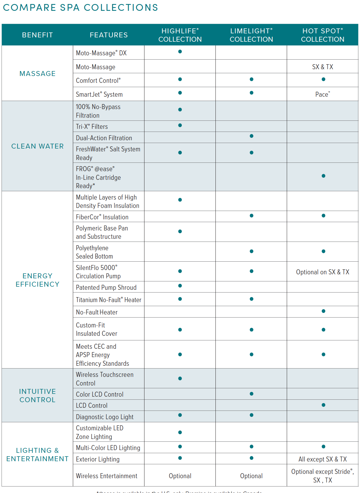 compare-hot-spring-spas-nz.png