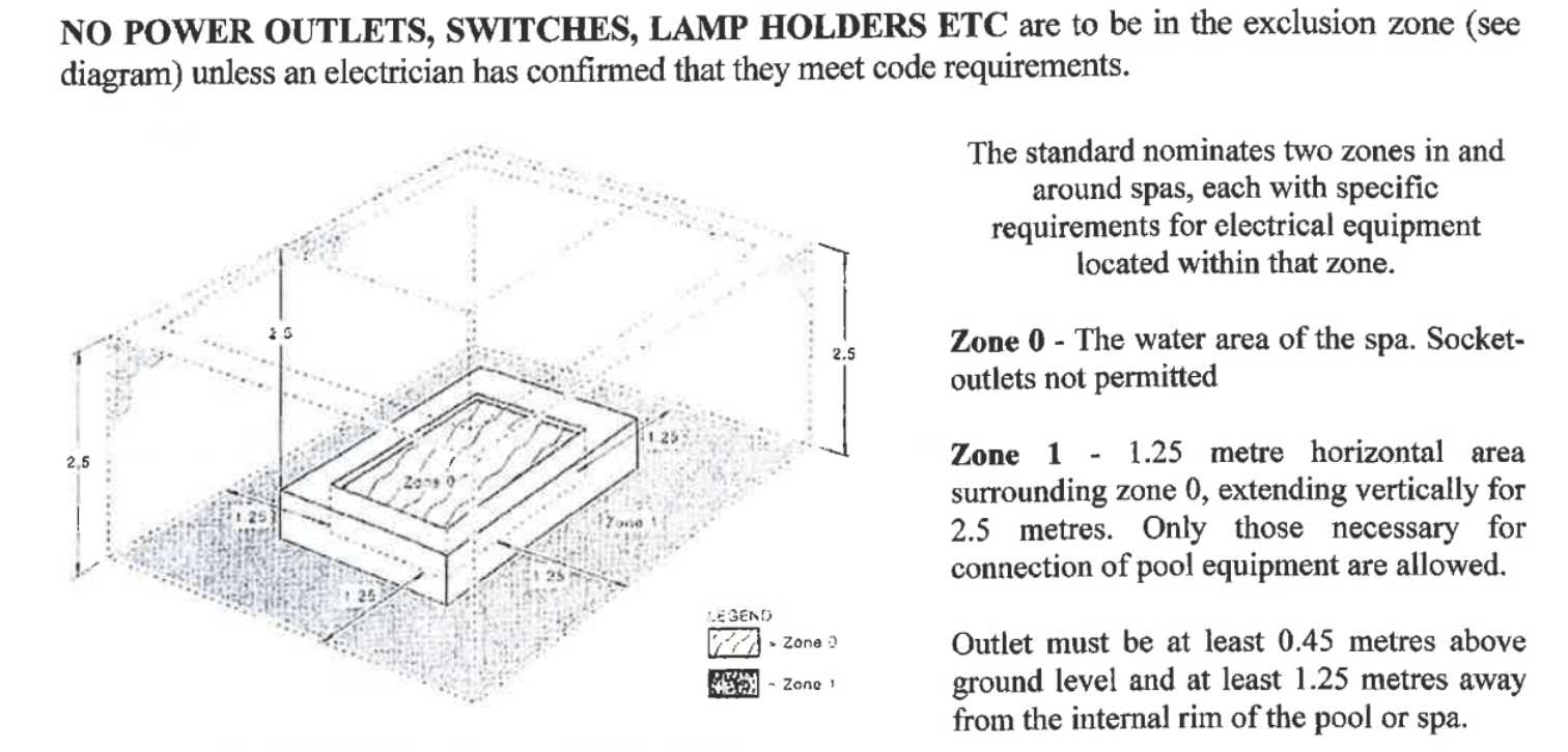 electrical-exclusion-zone-spas-nz.png