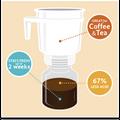 Cold Brew Diagram