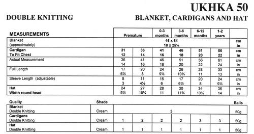 "UKHKA50 Raglan Sleeve Cardigans & Blanket 12"" to 22"" in 8ply easy knit"