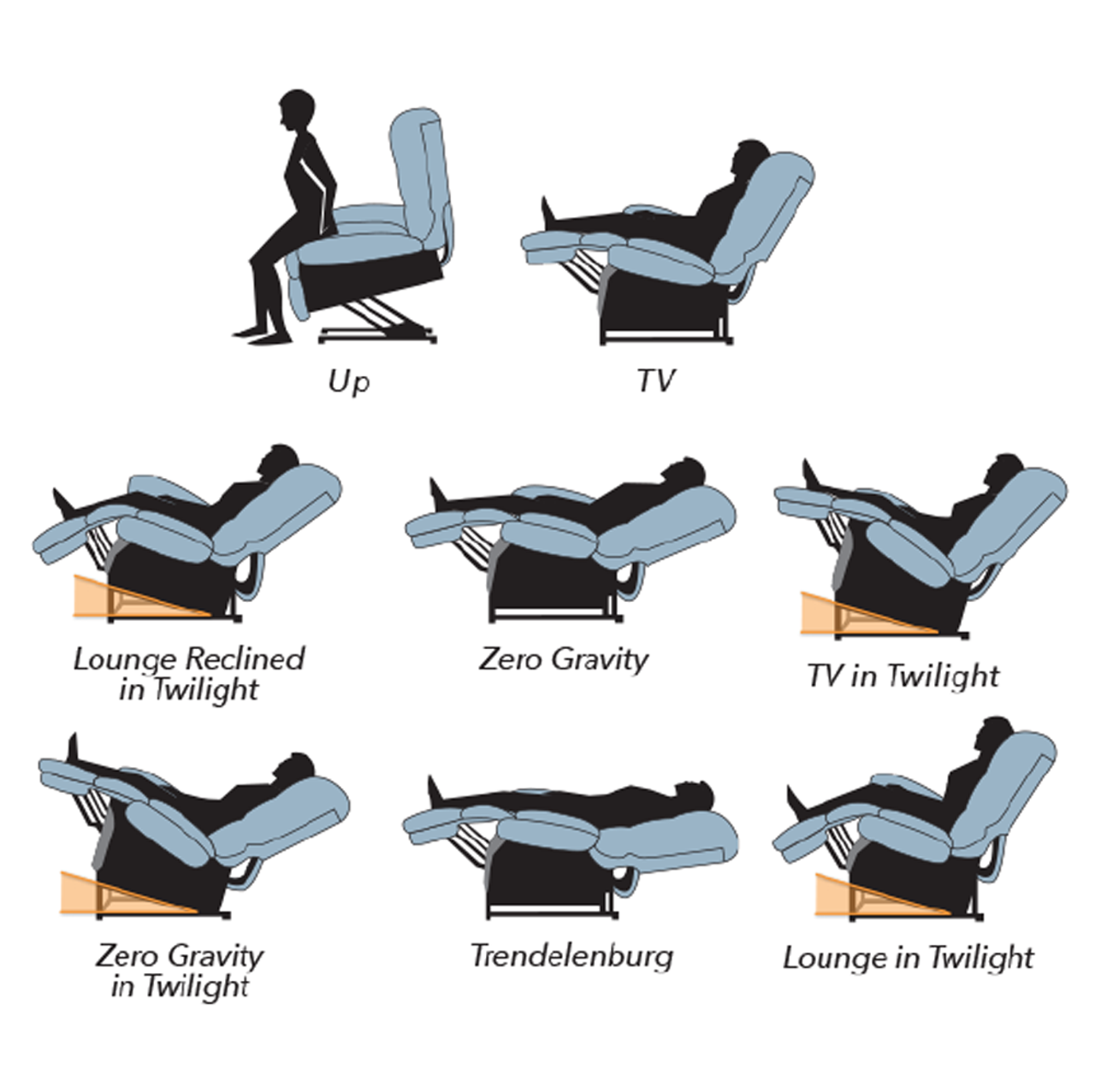 A display of the different positions that the Easy Sleeper with Twilight liftchair can
