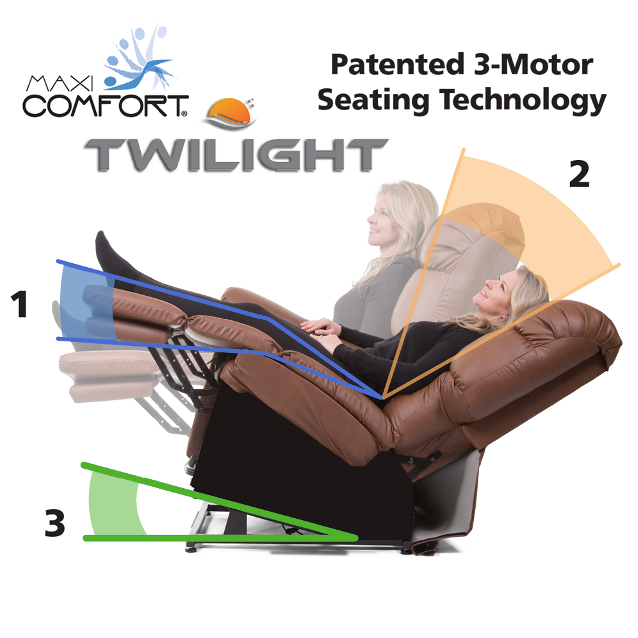 Patented 3 motor technology of the MaxiComfort Cloud with Twilight