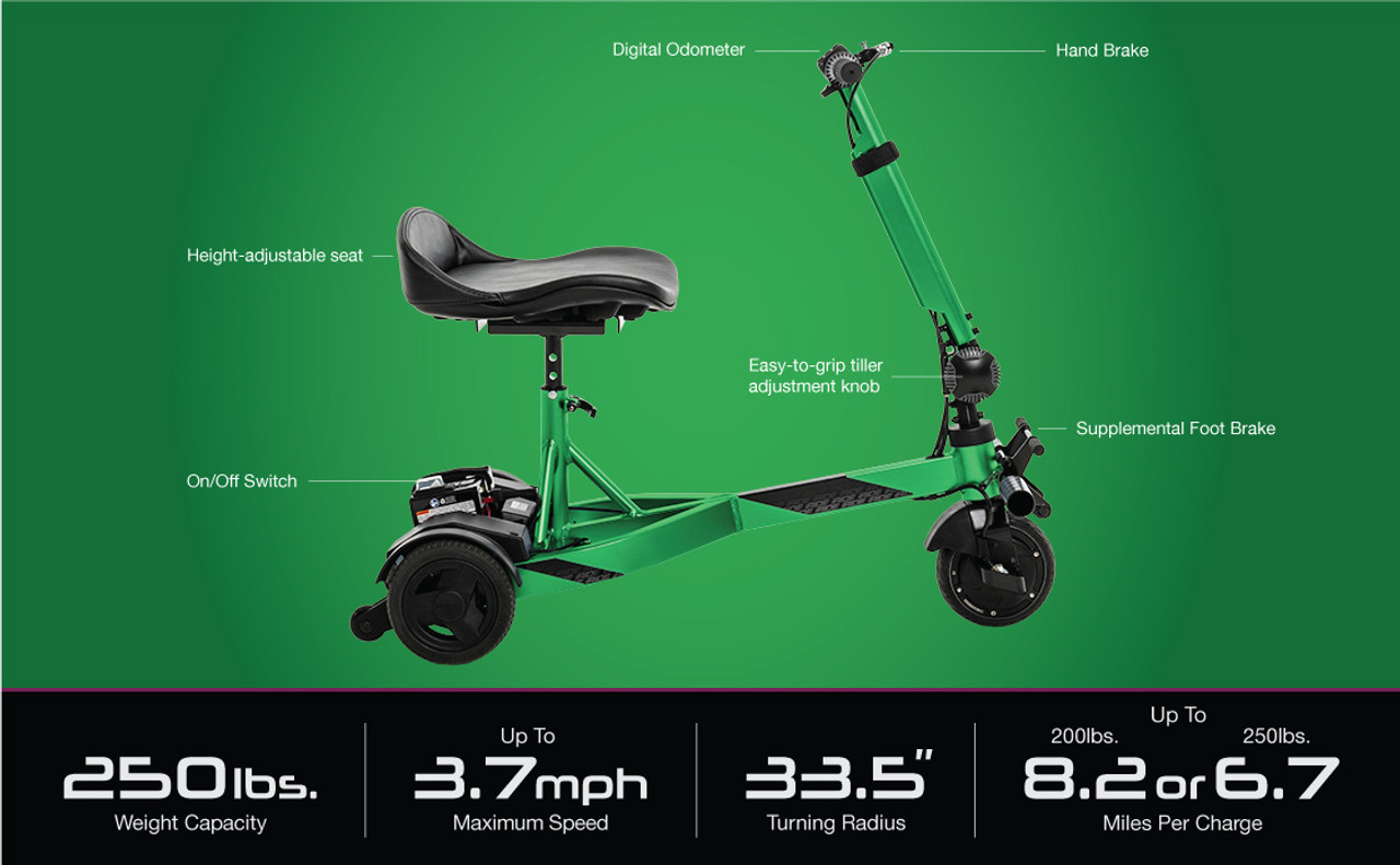 iRide features: break, throttle, seat, batteries