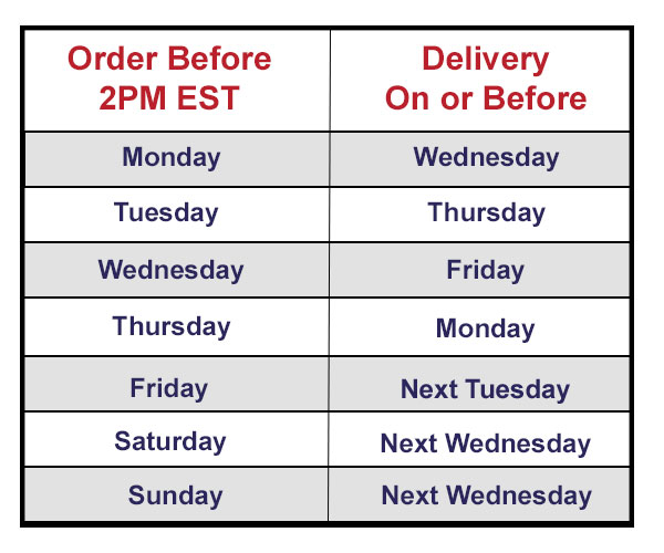 The One-Stop 2Day Shipping Guarantee