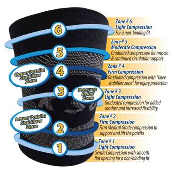 OS1st compression knee sleeve [black]