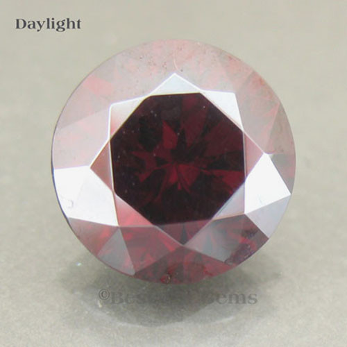 Cuprite - One of the Rarest, Valuable and most sought after Gems in the World!!!!