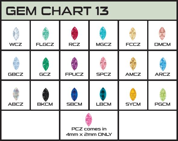Gem Chart 13