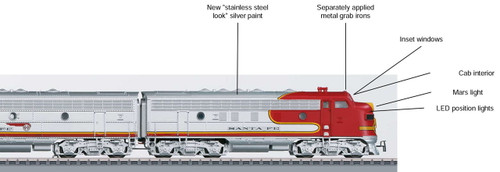 M26496  2014 Dgtl Santa Fe Super Chief A-B-B EMD F 7 Train with 6 Passenger Cars