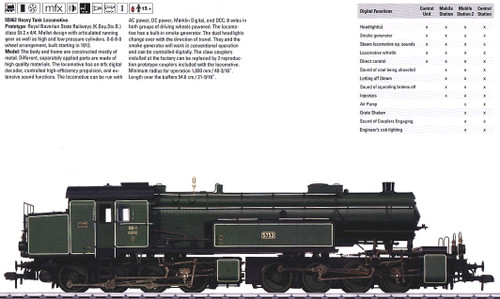W441-55962  Class Gt 2 x 4/4 0-8-8-0 - Sound & Digital/DCC -- Royal Bavarian State RR K.Bay.Sts.B. (Era I, green, black)