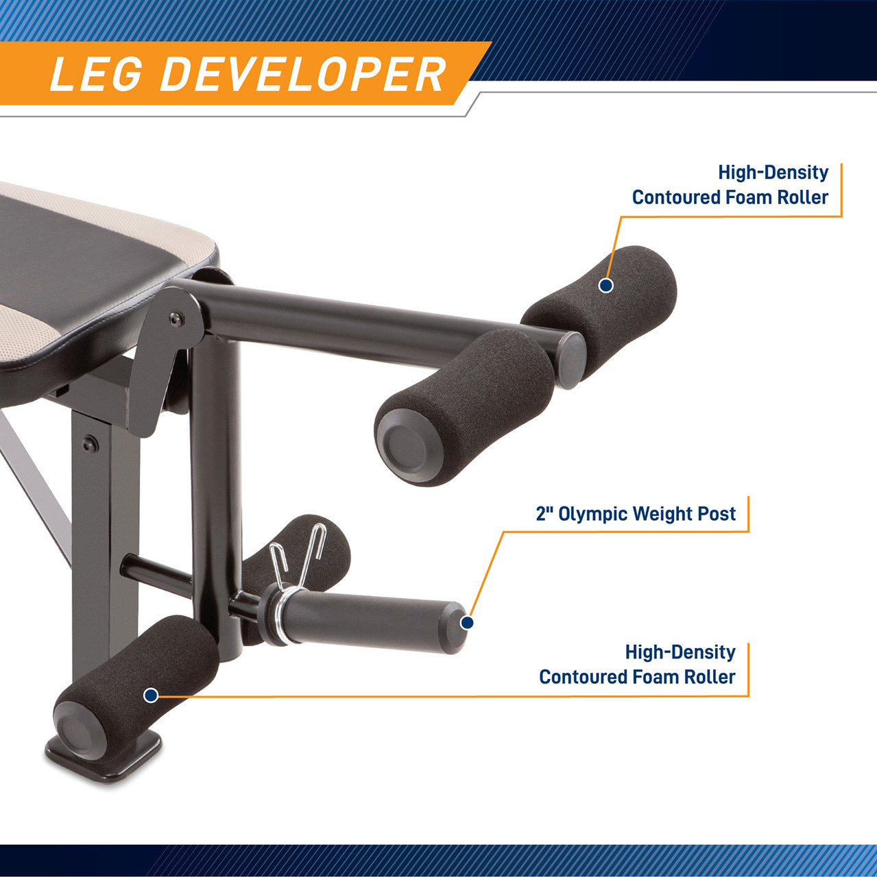 Made of 14-gauge steel tube reinforced with powder coating. This bench's structure won't collapse under your weight. Its stabilized design, foam roller pads, thick foam, and boxed upholstery provide ideal support and comfort