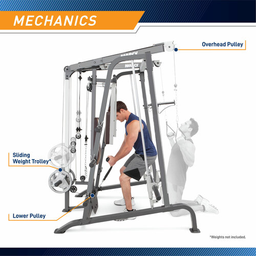 MD-9010G Smith Machine Home Gym - Dual Upper Pulley Cables and Lower Cable