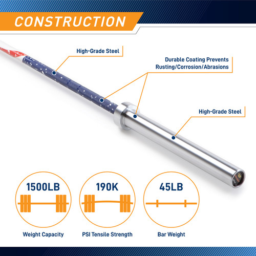45lb Olympic Barbell SteelBody - STB-1909FG - USA Red White Blue - Heavy Duty Construction