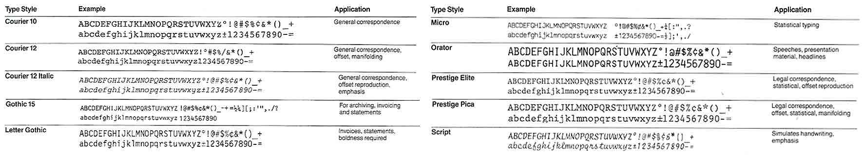 typestyles-typewriters-as-of-9-15-19-edited.jpg