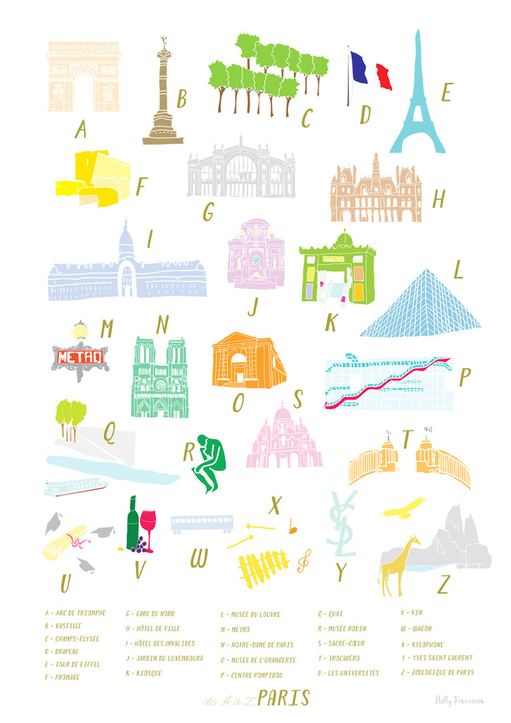 A to Z of Paris
