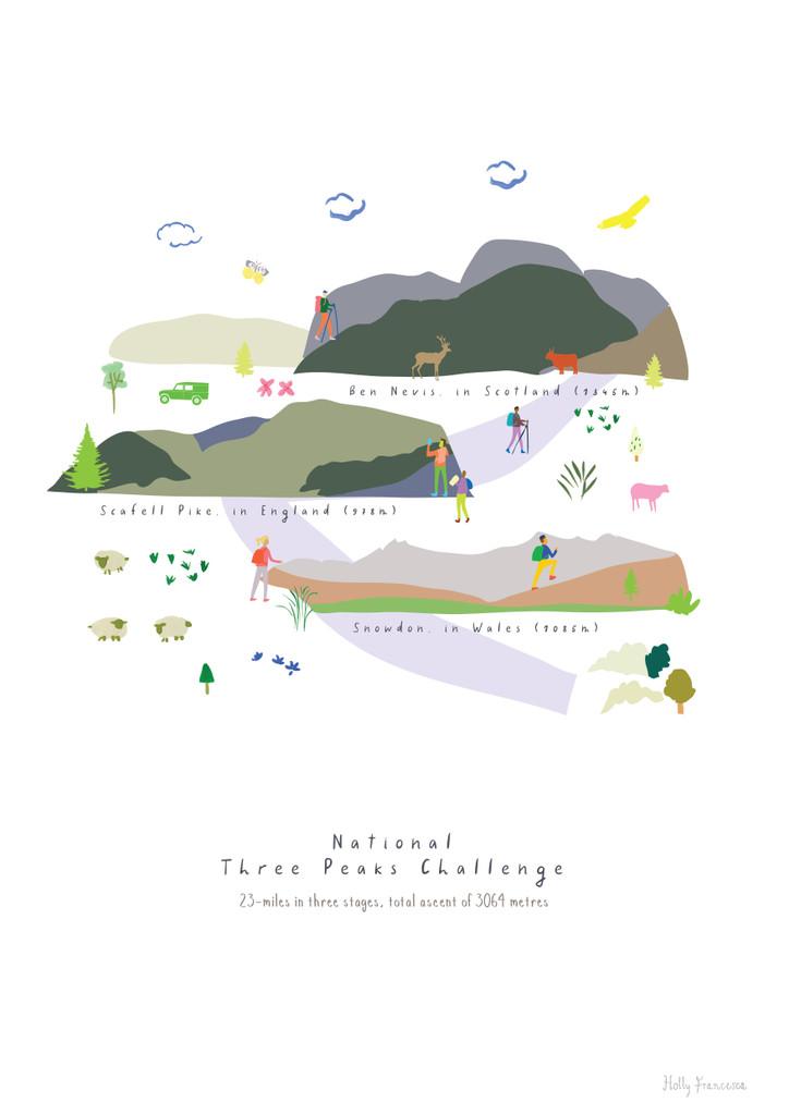 UK National Three Peaks Route Map Art Print